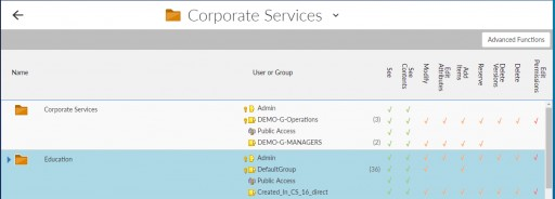 Fastman Improves OpenText Content Server Information Governance With Updated Permissions Management Solution
