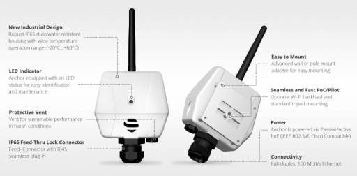 Sewio Releases a New Industrial Anchor to Perfect Industrial RTLS Deployments