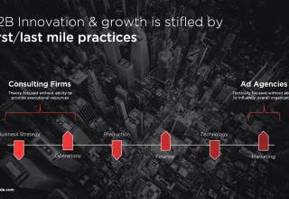B2B Innovation & growth is stifled by first/last mile practices