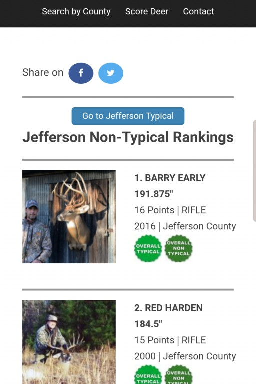 County Rankings of Alabama's Biggest Deer Now Viewable Online
