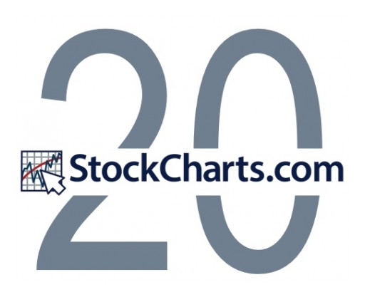 StockCharts.com Celebrates 20th Anniversary With Special Content, New Features, and Product Announcements