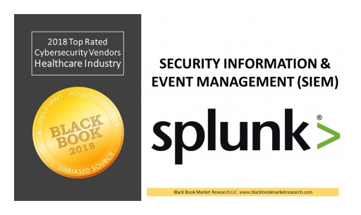 Splunk Ranks Top in SIEM Solutions, 2018 Black Book Market Research Cybersecurity User Survey