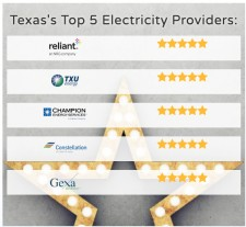 Texas Electricity Ratings Announces Top 5 Texas Electricity Providers for 2019