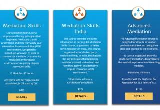 Most Popular Online Mediation Skills Classes
