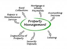Property Management Greensboro NC