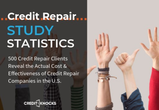 Paid Credit Repair Increases Consumers' Credit Scores Surprisingly Well, New Study by Credit Knocks Finds