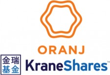 Oranj Adds KraneShares China-focused ETFs to its Model Marketplace for Financial Advisors