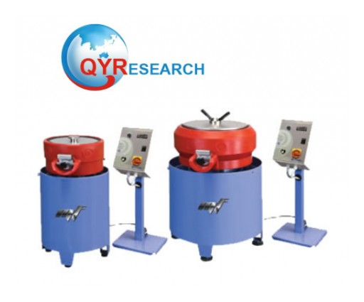 Metal Finishing Equipment Market Outlook 2019, Business Overview by 2025