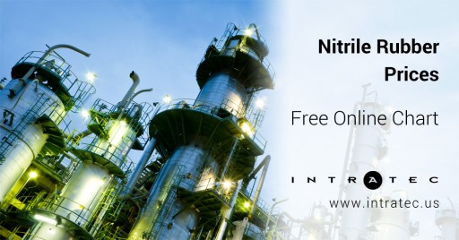 Free Nitrile Rubber Price Charts by Intratec