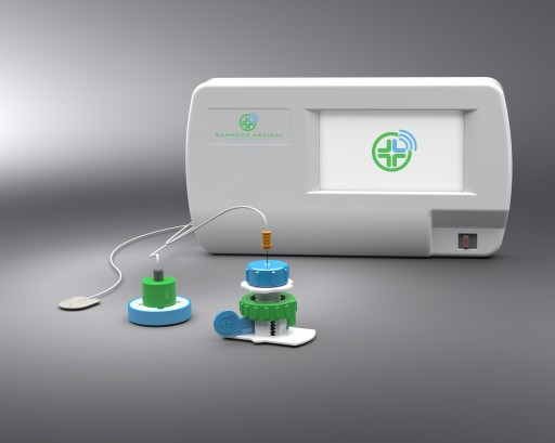 Garwood Medical Devices' $3m Series B Oversubscribed by $700,000
