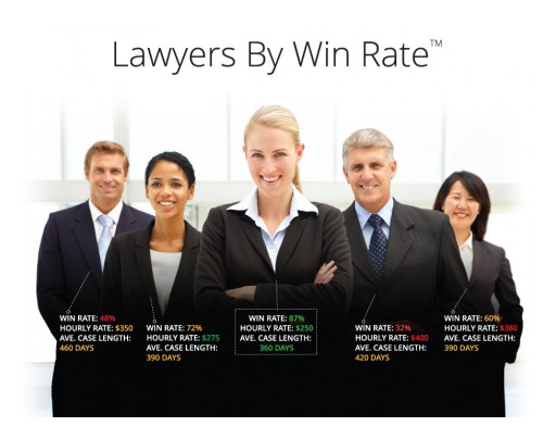 Are Big Law Firms Better?