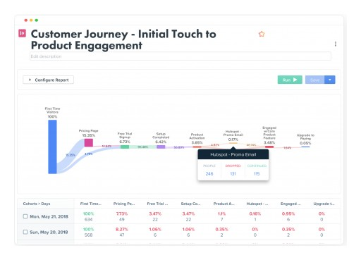 Woopra Joins the HubSpot Apps for Agency Services Program to Provide Agency Partners With End-to-End Customer Journey Analytics