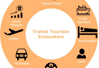 More than just a token, Tratok is a revolutionary ecosystem