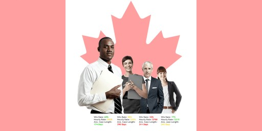 Lawyer Win Rates Arrive in Canada