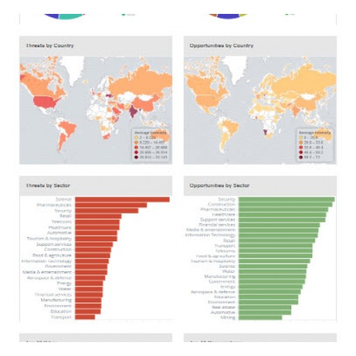 Shaping Tomorrow Releases Global Challenges to 2025 Update: Security is Now the Most Major Threat Facing Us All