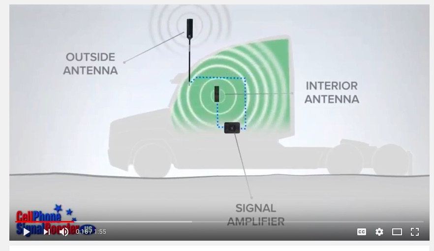 New Truck Cell Booster Offered by Cell Phone Signal Booster