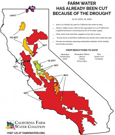 California Farm Regions Affected by Drought