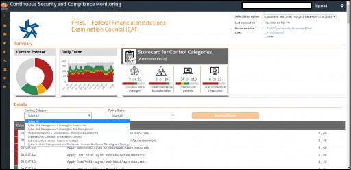 Cloudneeti Launches FFIEC CAT Cybersecurity Compliance for Microsoft Azure and Office 365