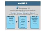 Company Values - Service Advisor USA