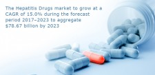 hepatitis drugs market
