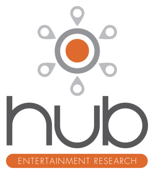New Research From Hub: As the Pandemic Persists, the Internet is Playing an Even More Dominant Role in How Americans Consume Entertainment