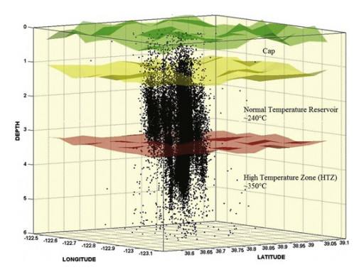Marrying Geomechanics and Geophysics to Enhance Geothermal Energy