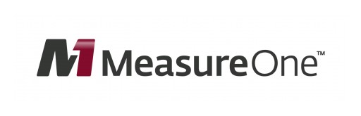 10th Edition of MeasureOne Report Confirms Students and Families Responsibly Using Private Student Loans to Cover College Costs