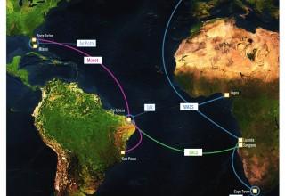 AmLight-SACS Network