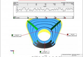 Realtime Quality Information - From Suppliers and Manufacturing