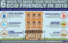 6 Ways to Make Your Restaurant More Eco-Friendly in 2018