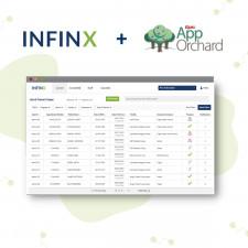 Infinx Prior Authorization Software Epic Integration