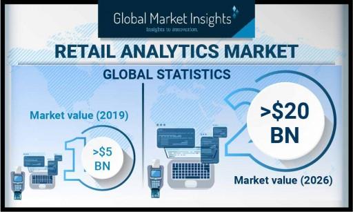 Retail Analytics Market Growth Predicted at 20% Till 2026: Global Market Insights, Inc.
