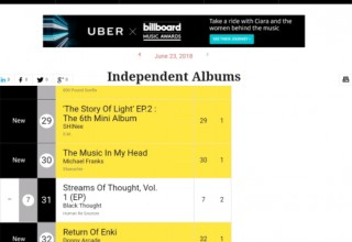 Independent Album Chart #32