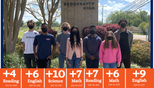 Brookhaven High School Juniors Achieve Major ACT® Score Improvements in February