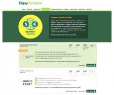 EnjoyCompare Money Transfer