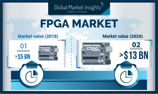 Field Programmable Gate Array (FPGA) Market Value to Hit USD $13 Billion by 2026: Global Market Insights, Inc.