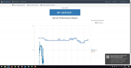 TSplus Releases Server Genius 3.4 to Report Server Failures in Real Time
