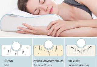 Bio-Zero Pillow provides pressure-relieving support
