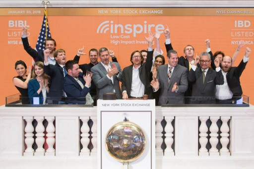 Inspire Corporate Bond Impact Fund Grows to Become Largest Socially Responsible Investing Fixed-Income ETF in the U.S.