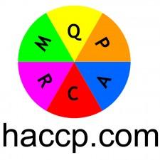 haccp.com