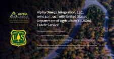 USDA Contract Graphic