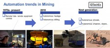 Automation trends in mining