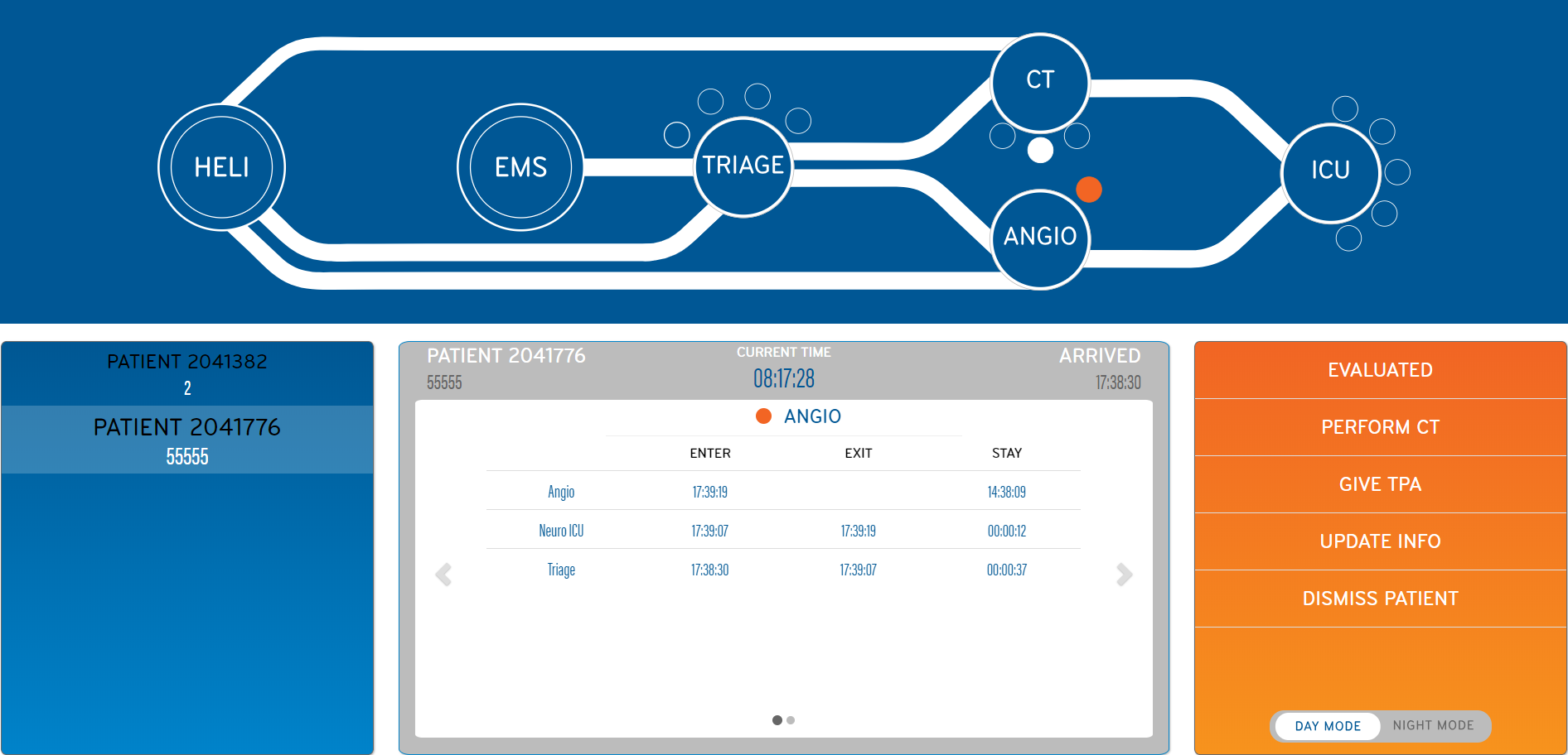 Vizzia Technologies Introduces Strokestat℠ Acute Stroke