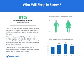 2017- In-store shopping - who will shop in stores
