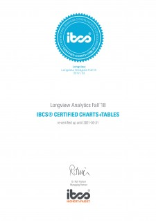 IBCS® CERTIFIED CHARTS+TABLES