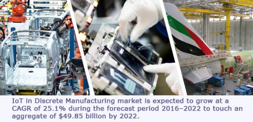 Visibility in Supply Chain and Demand for Improved Operational Efficiency Will Drive the IoT in Discrete Manufacturing Market