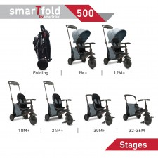 smarTfold™