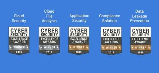 ManagedMethods Awarded Cybersecurity Excellence Awards in 5 Categories