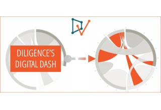 Diligence's Digital Dash