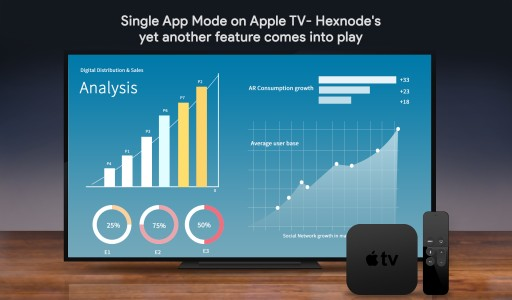 Single App Mode on Apple TV- Hexnode's Yet Another Feature Comes Into Play